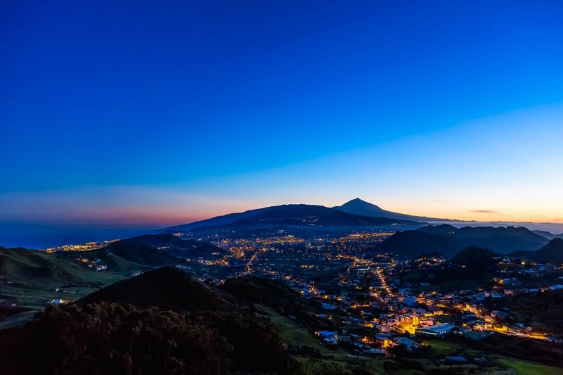 Planning your trip to Tenerife